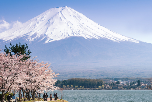 Lake Kawaguchiko, Japan, with Mt. Fuji in the background.  Japan has comparatively few natural resources and a dense population, but is among the world's more prosperous nations.